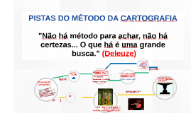 Copy of PISTAS DO MÉTODO DA CARTOGRAFIA