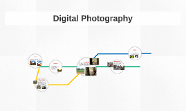 Rules of Digital Photography