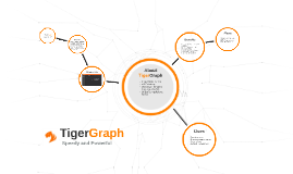 TigerGraph: