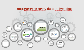 Data governance y data migration