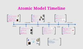 Copy of Atomic Model Timeline by Eboni H on Prezi