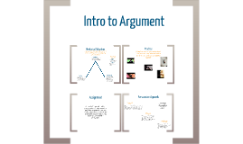 ENG 100: Intro to Argument