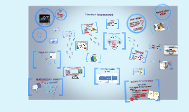 Copy of E-learning vs. Formación presencial
