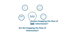 Are We Stopping the Flow of Information?