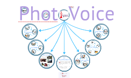 Copy of AVHS PhotoVoice 2013 - Prezi
