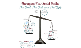 Copy of Managing Social Media: The Good, the Bad, and the Ugly