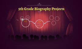 5th Grade Biography Projects