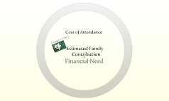 Copy of Cornell Financial Aid