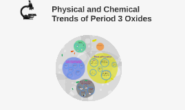 Physical and Chemical Trends of Period 3 Oxides