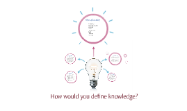How would you define knowledge?
