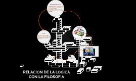 Copy of RELACION DE LA LOGICA CON LA FILOSOFIA
