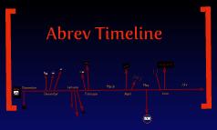 Abrev Timeline