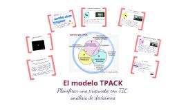 Copy of Copy of El modelo TPACK (versión explicada)