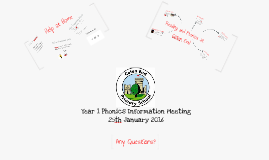 Year 1 Phonics Information Meeting