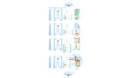 Sistema Tradicional de Viviendero  VS  Sistema PreVenta de diedro.inmobiliaria / Reifen residencias (Casas de sólo 1 Piso desde 164 m2 a 178 m2 de edificación)
