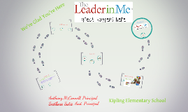 Kipling Leader in Me Presentation