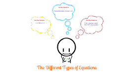 Copy of Types of Equations