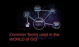 Common Terms used in the WORLD of GIS