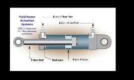 Hydraulic and Pneumatic Actuation Systems