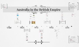 Australia in the British Empire