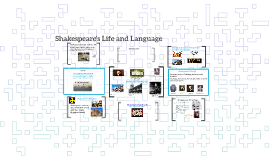 Copy of Shakespeare's Life and Language