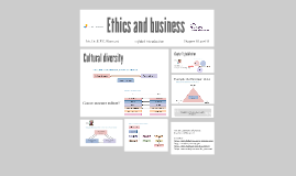 Ethics and business, chapter 10 and 11