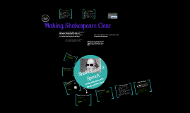 Making Shakespeare Clear