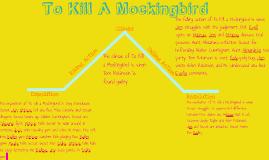 My career exploration by ezequiel barcena on prezi copy of copy of to kill a mockingbird plot diagram ccuart Images