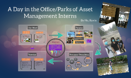 Asset Management Inters