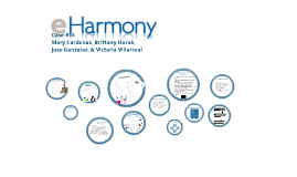 eharmony value chain Marketing and supply chain management, the results and decisions  ( eharmony, matchcom), and healthcare (webmd symptom checker.