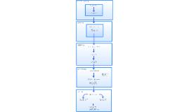 O/D 및 Network