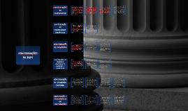 Direito Previdenciário (Carreiras Jurídicas) - Contribuição ao Regime Geral de Previdência Social
