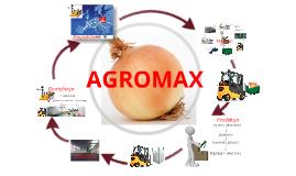 logistyka agro