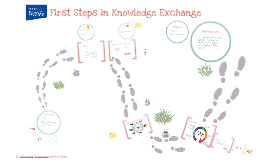 Copy of First Steps in KE 2013
