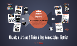 Miranda V. Arizona & Tinker V. Des Moines School District