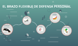 EL BRAZO FLEXIBLE DE DEFENSA PERONAL