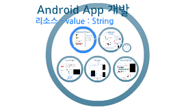 Android개발_리소스_value_string