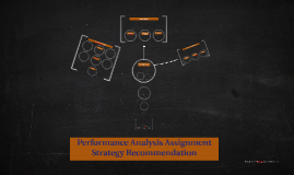 Performance Analysis Assignment Strategy Recommendation