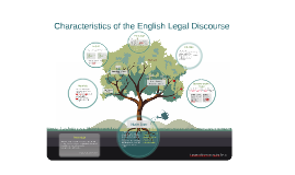 Copy of Characteristics of Legal Discourse