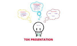 tok presentation template - copy of copy of copy of my new prezi brainstorming