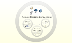 Networking: Remote Desktop Connections