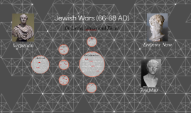 Copy of Jewish Wars (66-68 AD)