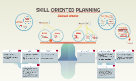 SKILL ORIENTED PLANNING