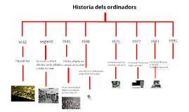 Historia dels ordinadors