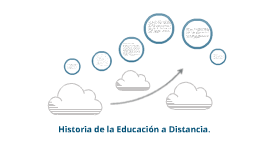 Copy of Historia de la Educación a Distancia.