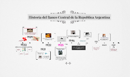 Historia del Banco Central de Bs.As