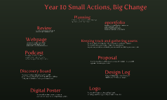 Year 10 Small Actions, Big Change