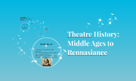 Theatre History: Middle Ages to Rennasiance