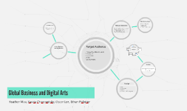 Global Business and Digital Arts