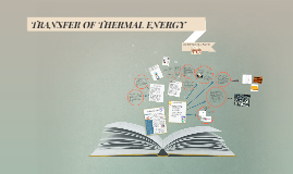 Copy of TRANSFER OF THERMAL ENERGY